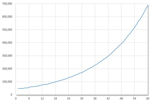 tryswap-curve1