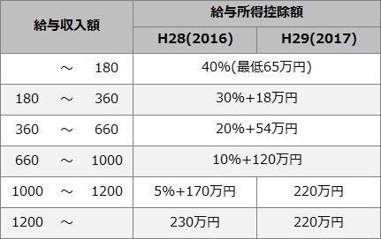 incometax-2-5