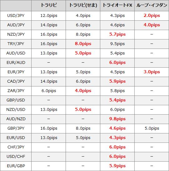 hikaku-total-2