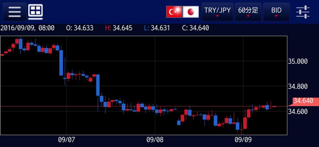 tryjpy-20160909-60m
