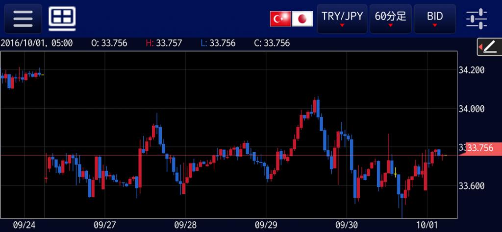 tryjpy-20161001-2