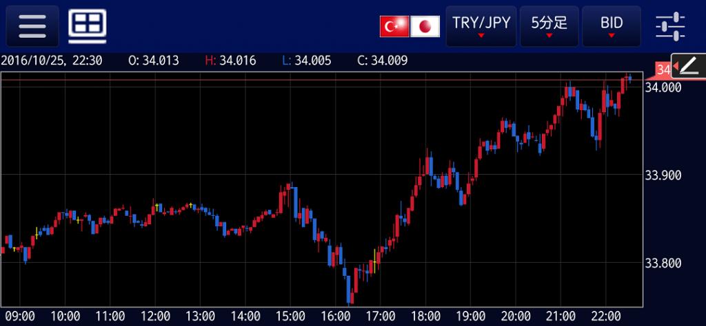 tryjpy-20161005-5m