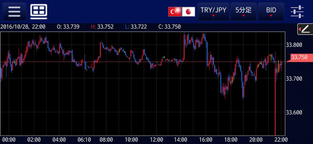 tryjpy-20161028-5m