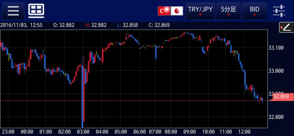tryjpy-20161103-5m