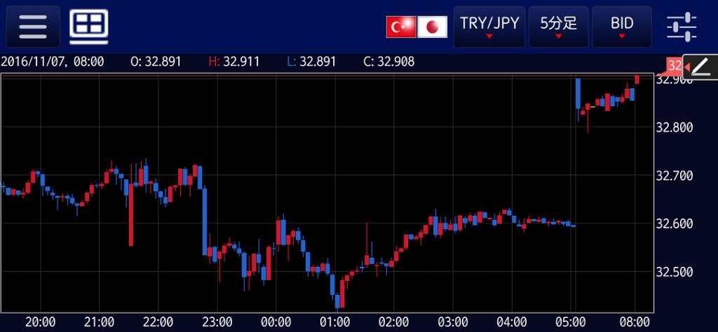 tryjpy-20161107-1-5m