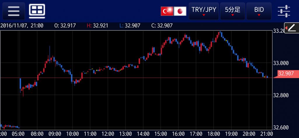 tryjpy-20161107-2-5m