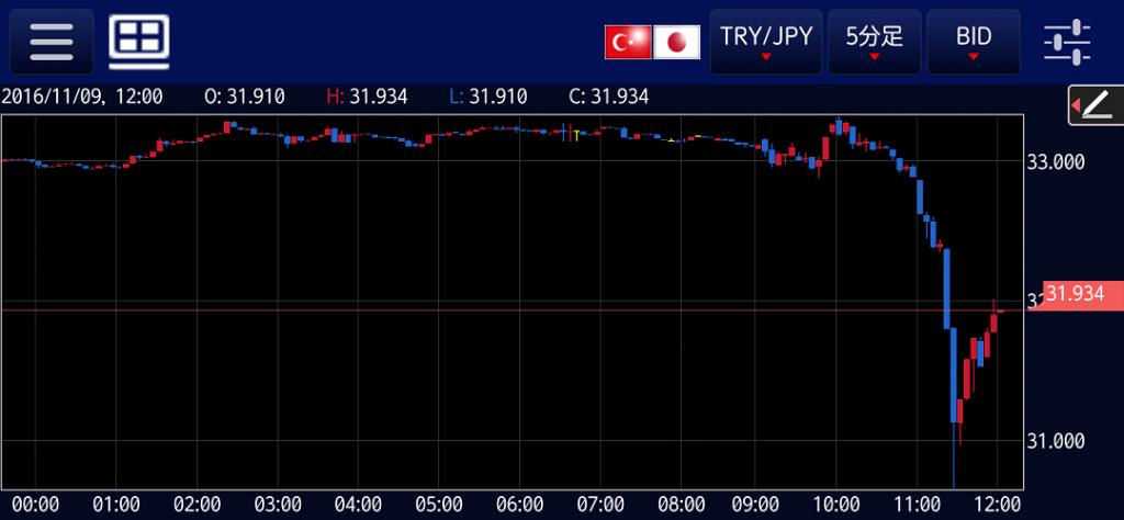 tryjpy-20161109-1200-5m