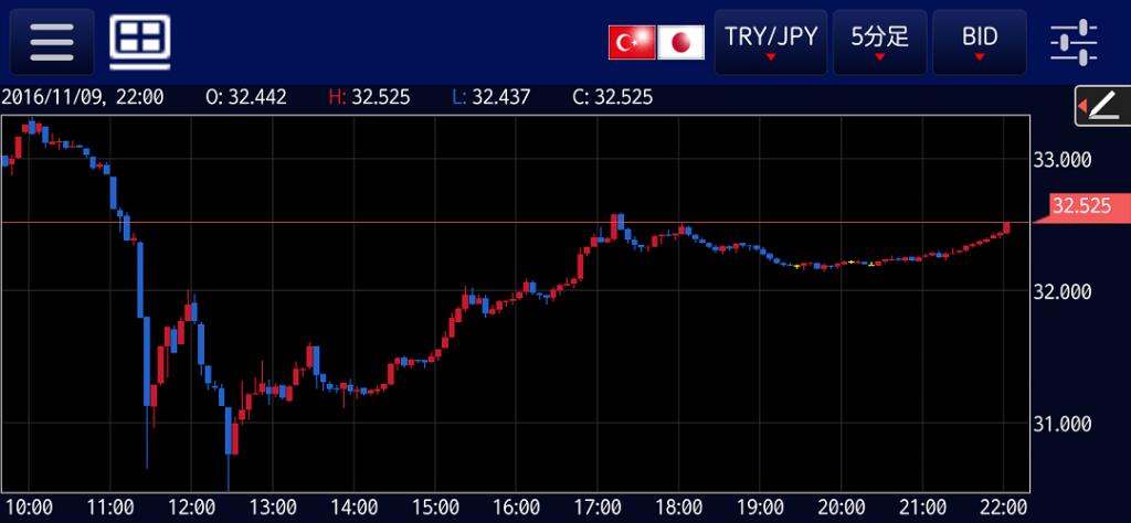 tryjpy-20161109-2200-5m