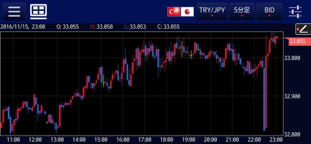tryjpy-20161115-2-5m