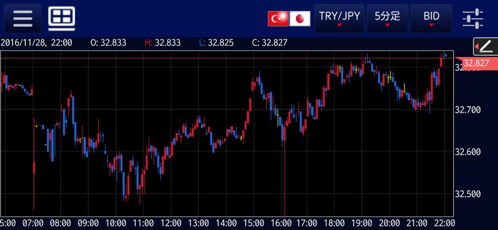 tryjpy-20161128-5m