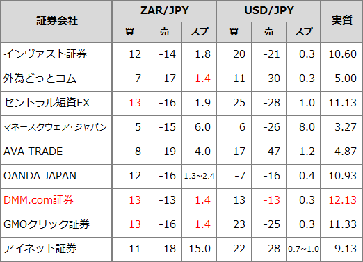 zarswappoint-201611-1
