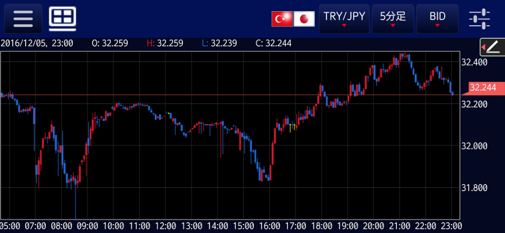 tryjpy-20161205-5m