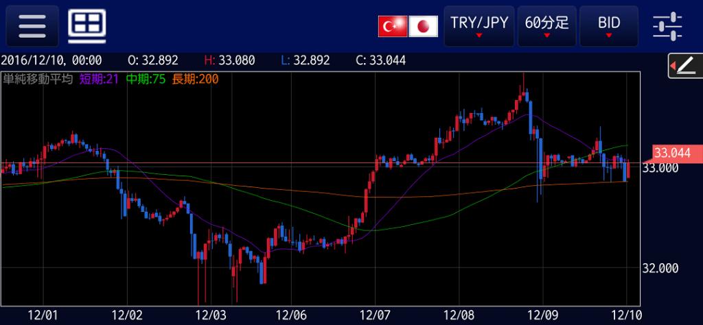 tryjpy-20161209-60m