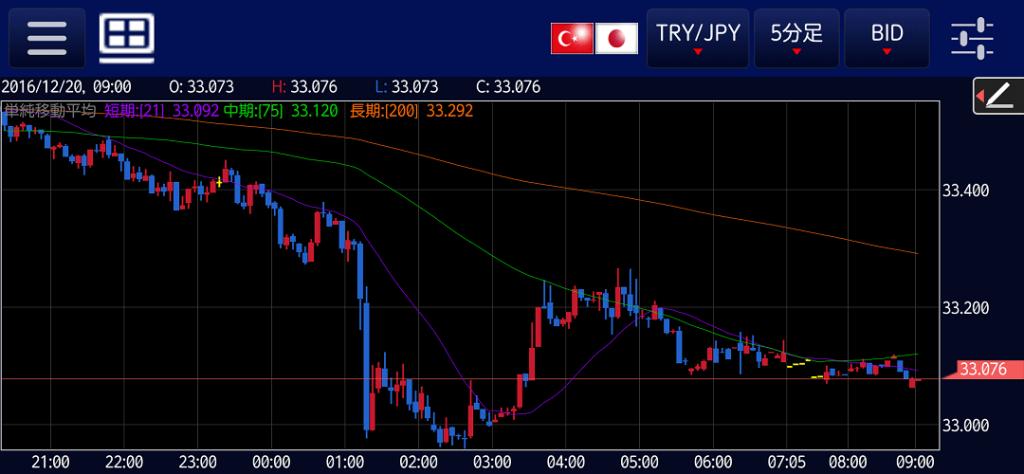 tryjpy-20161220-1-5m