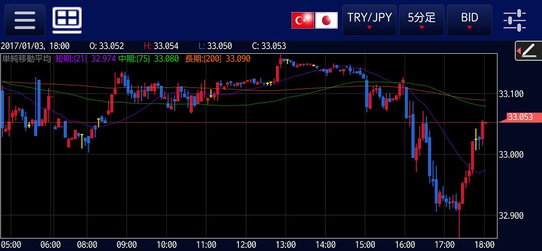tryjpy-20170103-5m