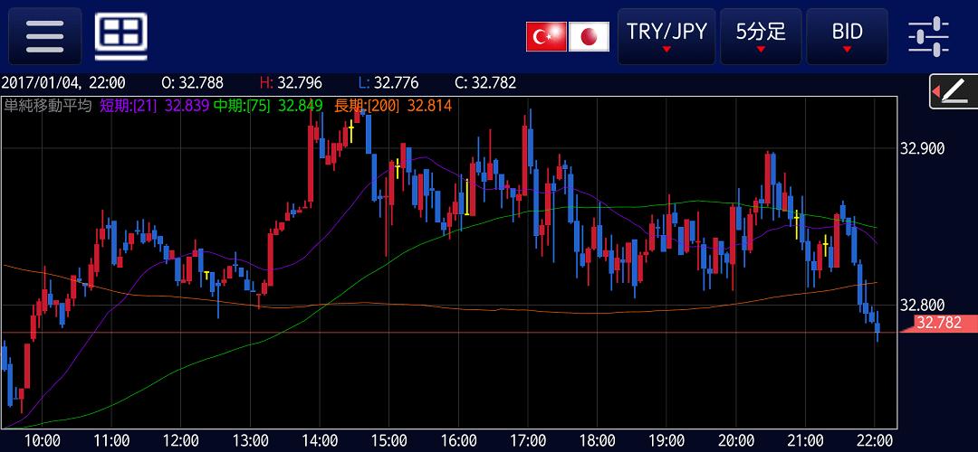 tryjpy-20170104-5m
