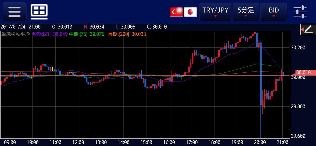 tryjpy-20170124-5m