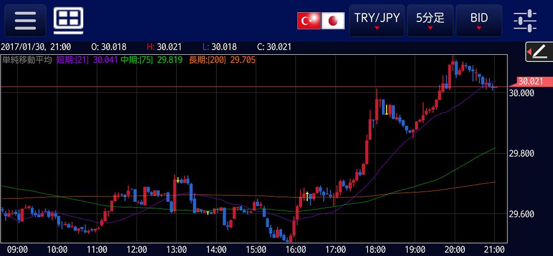 tryjpy-20170130-2-5m