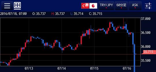 tryjpy-20160718-2