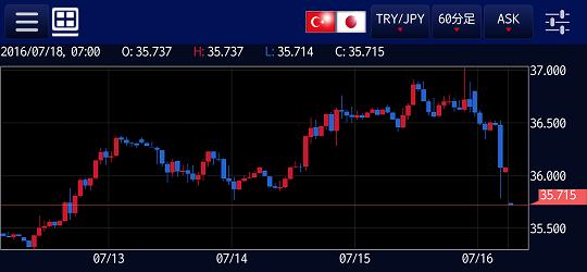 tryjpy-20160718