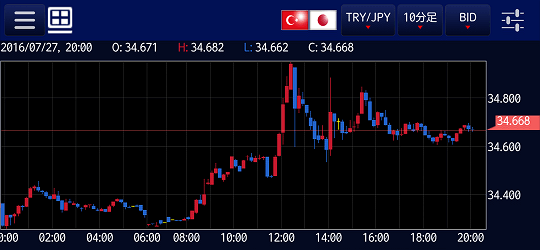 tryjpy-20160727-10m