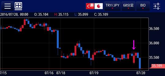 tryjpy20160720