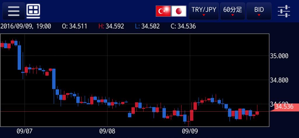 tryjpy-20160909-2-60m