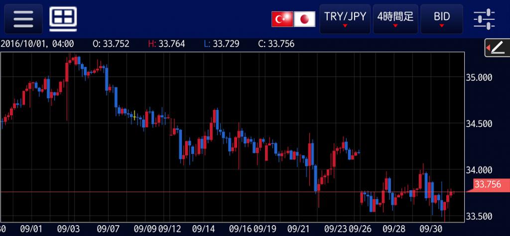 tryjpy-201609-4h