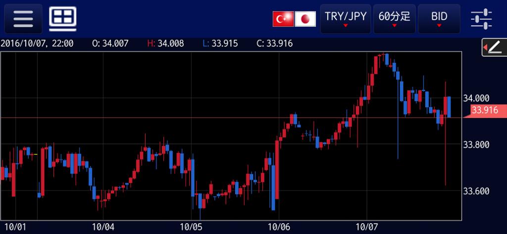 tryjpy-20161007-60m