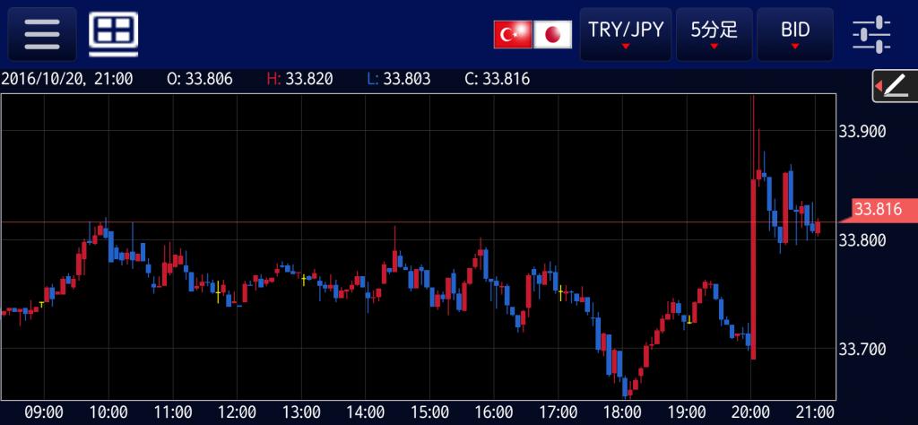 tryjpy-20161020-p-5m