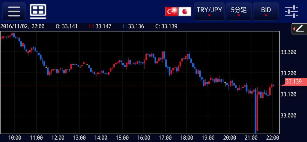 tryjpy-20161102-5m