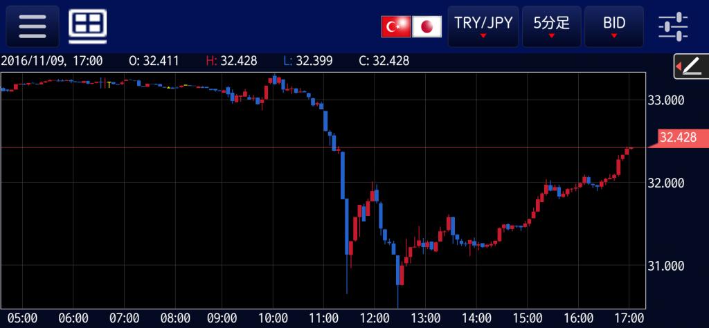 tryjpy-20161109-1700-5m