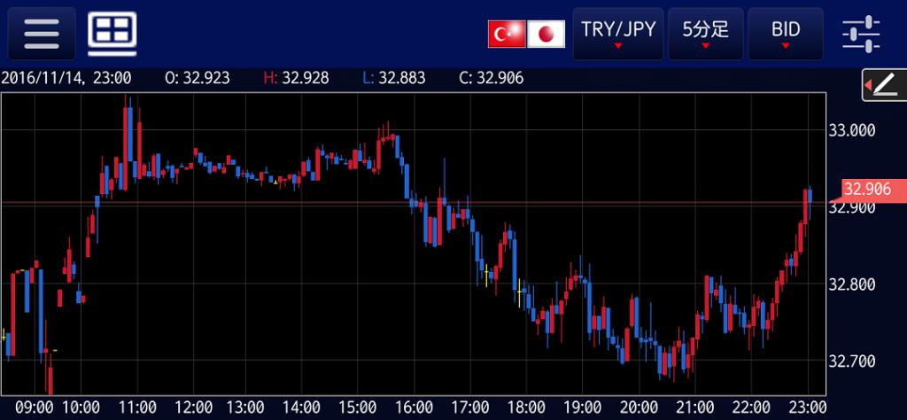 tryjpy-20161114-5m