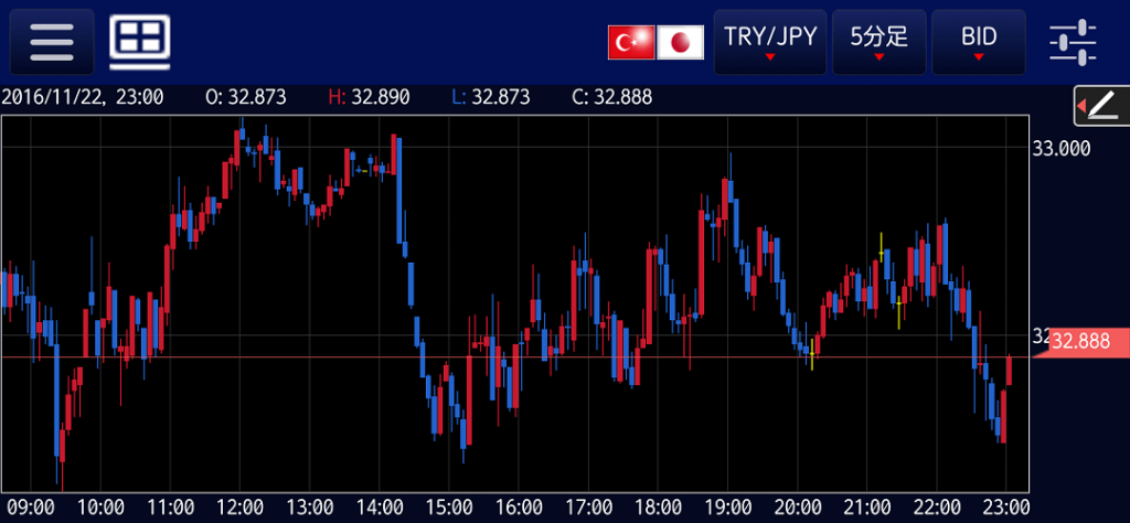 tryjpy-20161122-5m