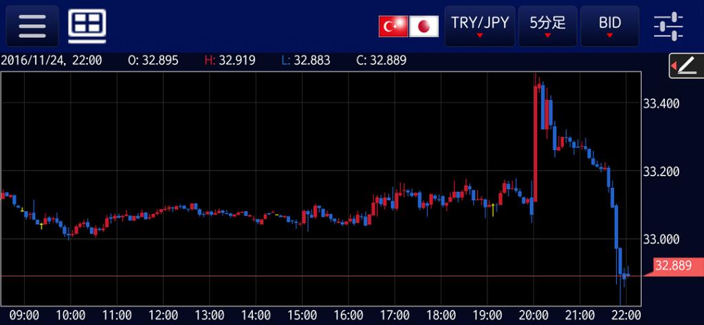 tryjpy-20161124-5m