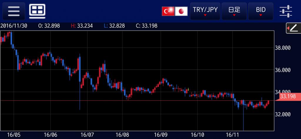 tryjpy-20161201-day