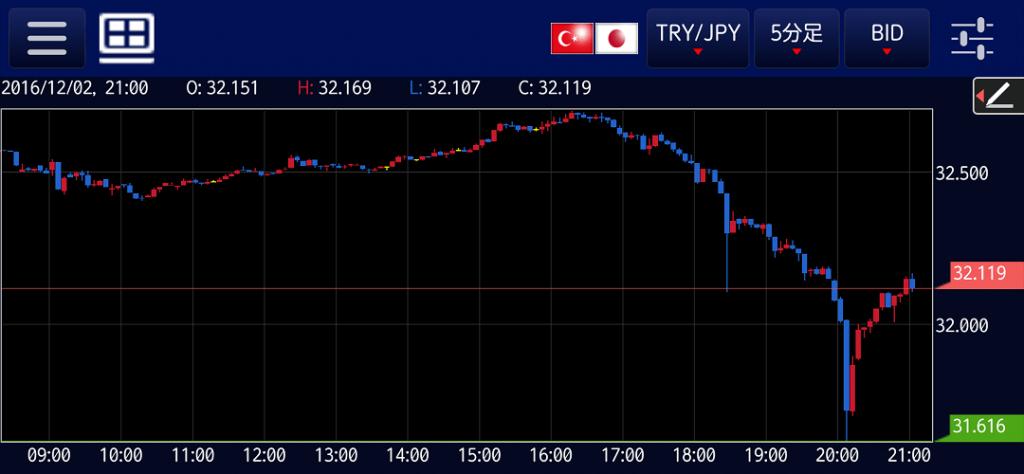 tryjpy-20161202-5m