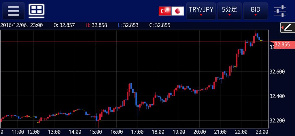 tryjpy-20161206-5m