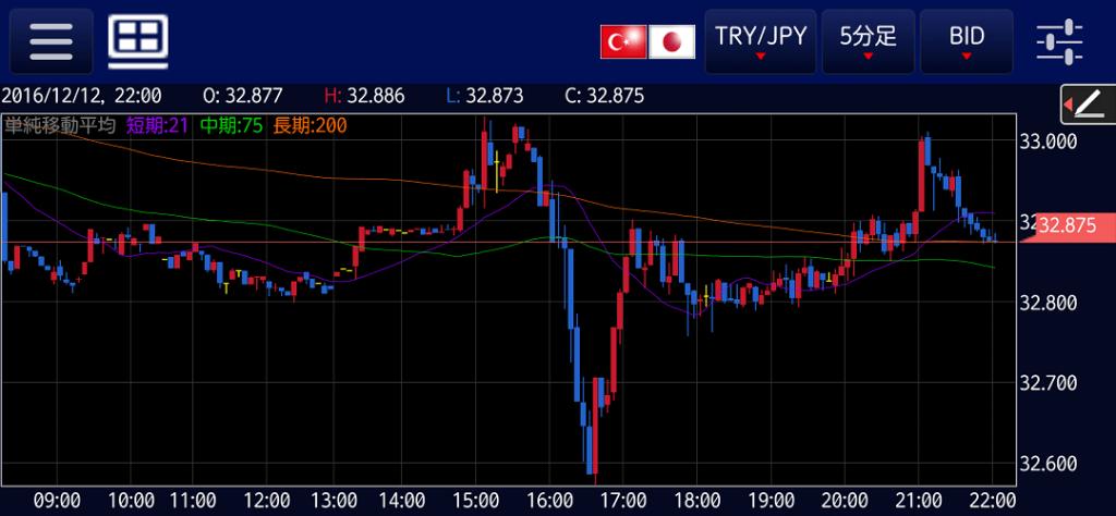 tryjpy-20161212-2-5m