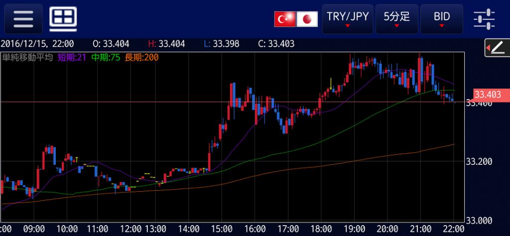 tryjpy-20161215-2-5m