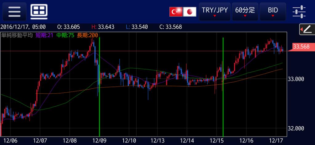 tryjpy-20161218-60m
