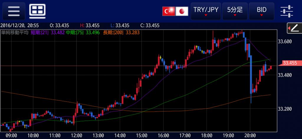 tryjpy-20161220-2-5m