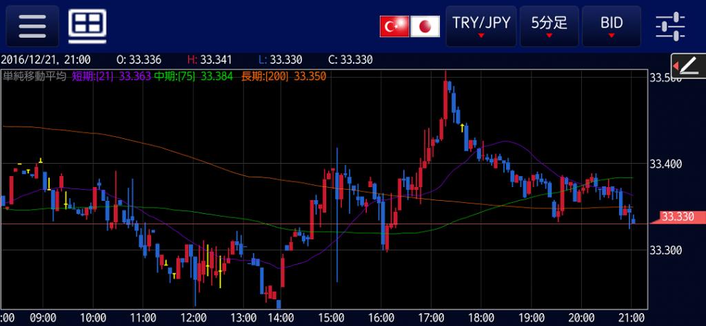 tryjpy-20161221-5m