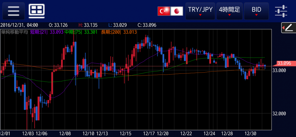 tryjpy-201612-4h