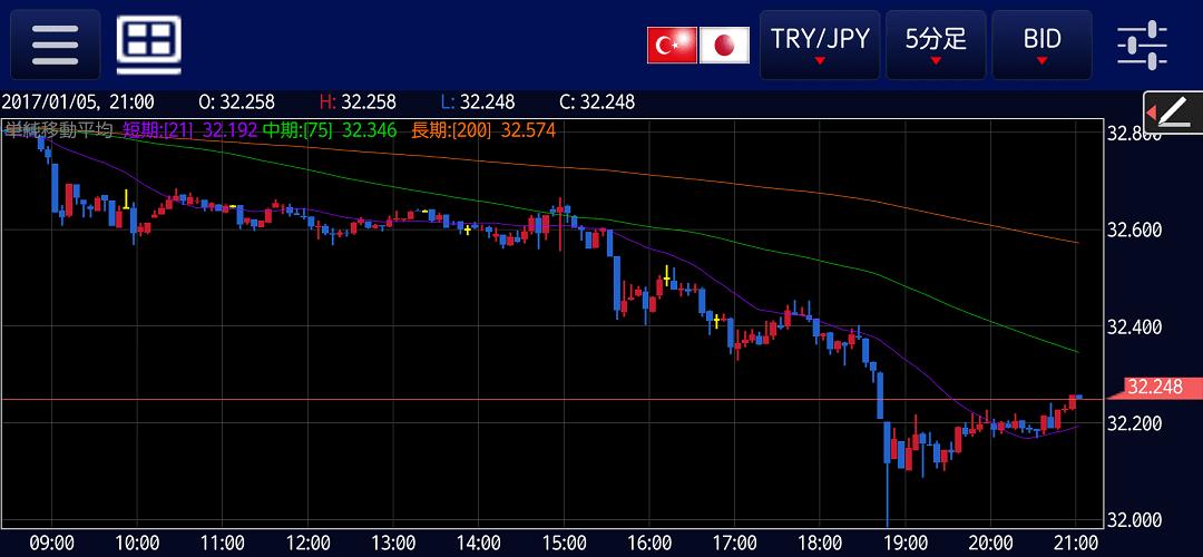tryjpy-20170105-5m