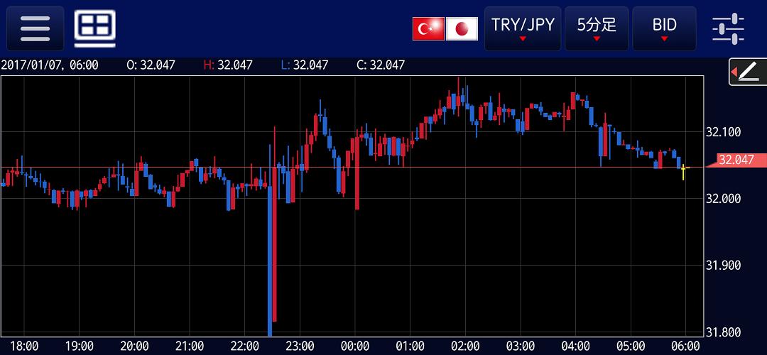 tryjpy-20170107-5m
