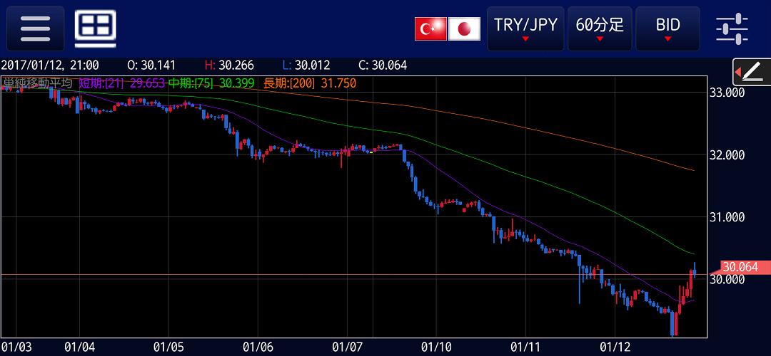 tryjpy-20170112-60m