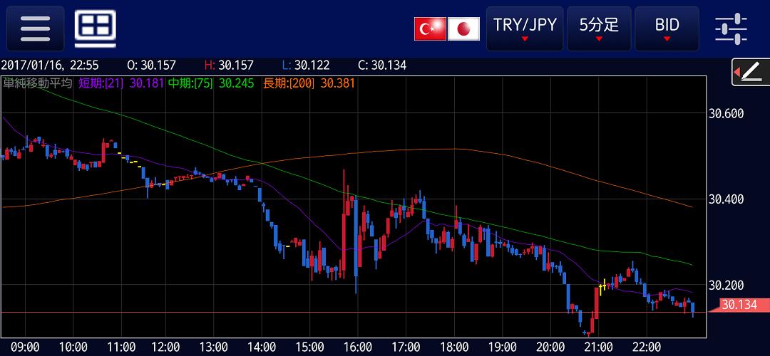 tryjpy-20170116-5m