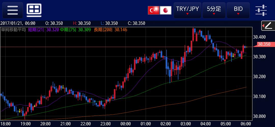 tryjpy-20170121-5m
