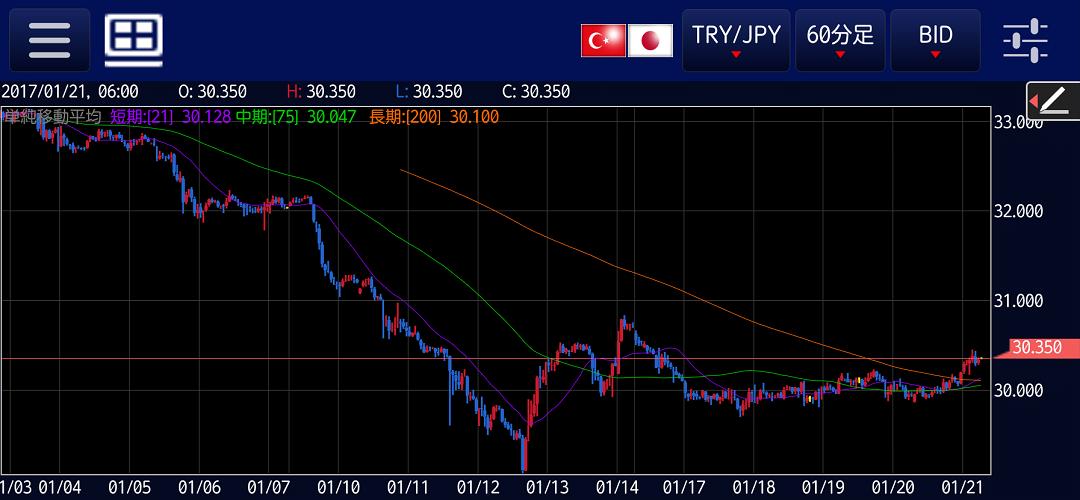 tryjpy-20170121-60m